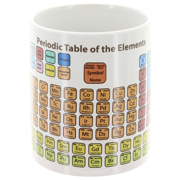 Periodic Table Stoneware Mug